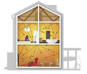 Sans plafond acoustique
